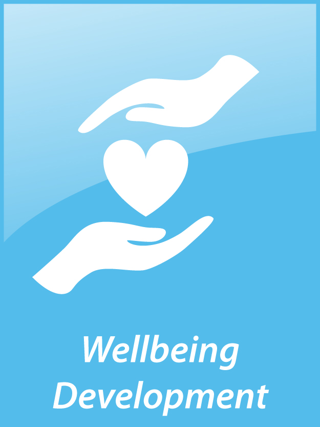 Wellbeing Trainings